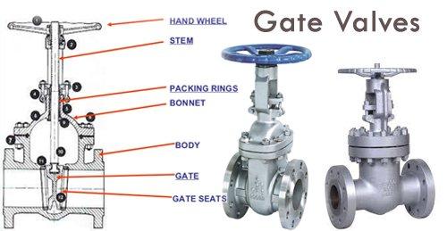 Parts of Industrial Brass Gate Valve